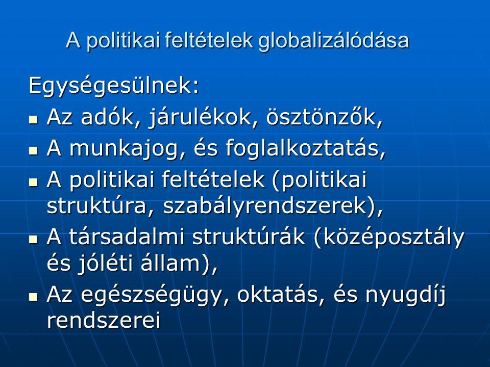 A politikai feltételek globalizálódása