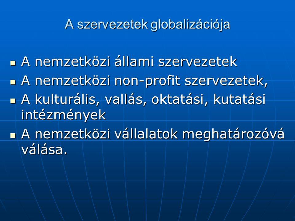 A szervezetek globalizációja