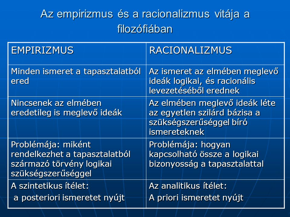 Az empirizmus és a racionalizmus vitája a filozófiában
