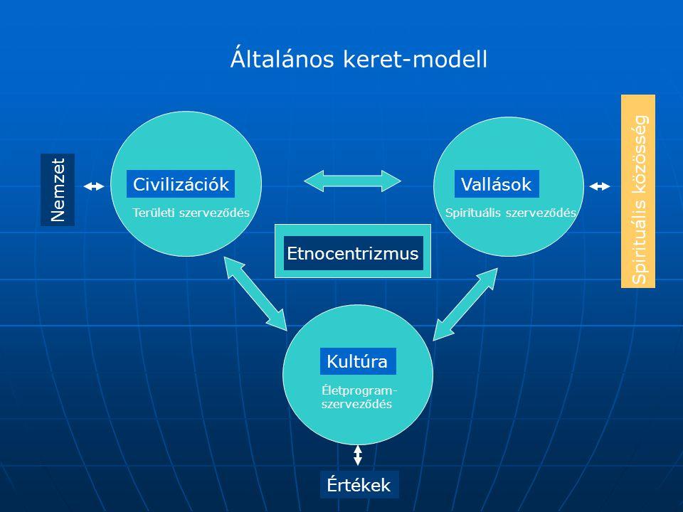 Általános keret-modell