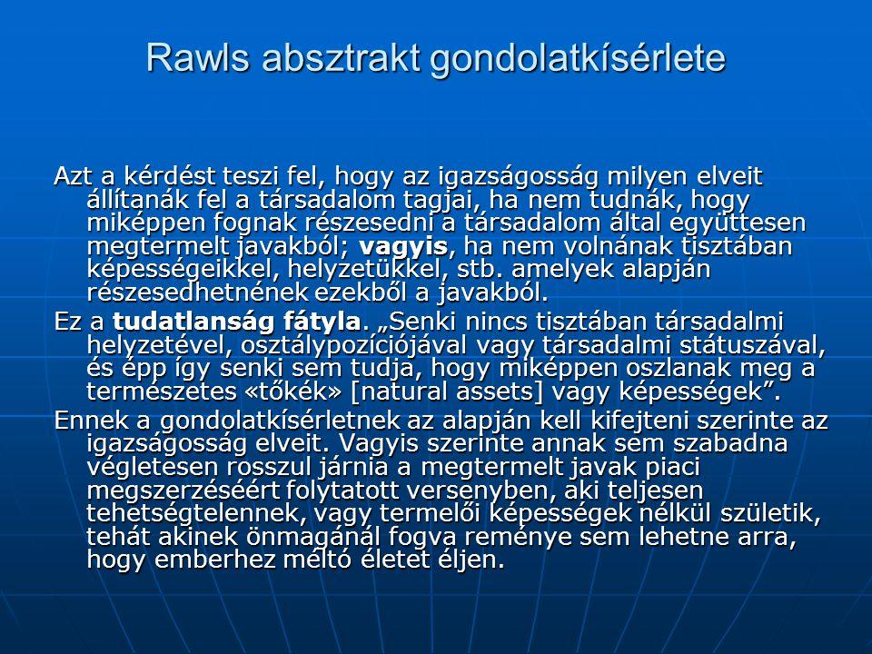 Rawls absztrakt gondolatkísérlete