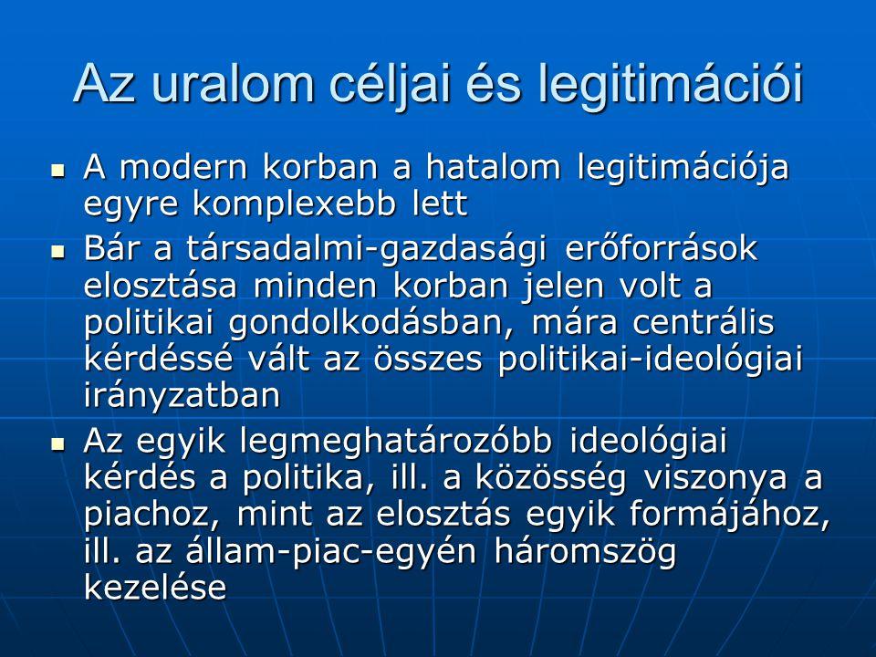 Az uralom céljai és legitimációi