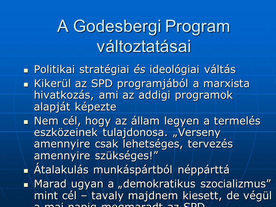 A Godesbergi Program változtatásai