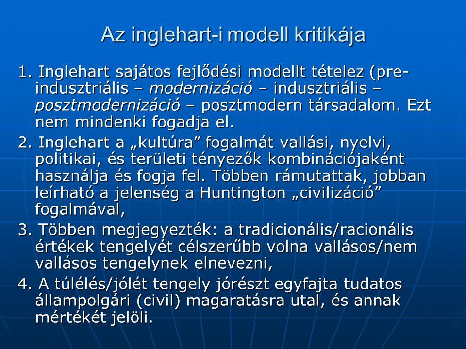 Az inglehart-i modell kritikája