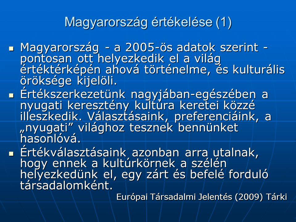Magyarország értékelése (1)