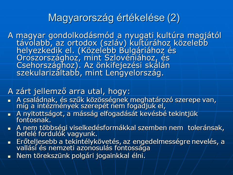 Magyarország értékelése (2)