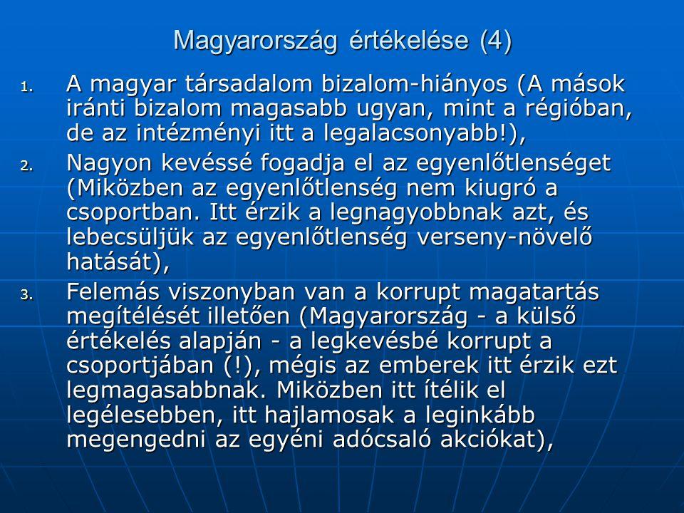 Magyarország értékelése (4)