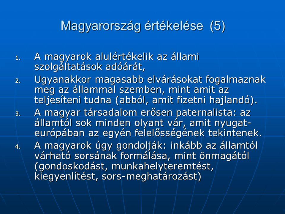 Magyarország értékelése (5)