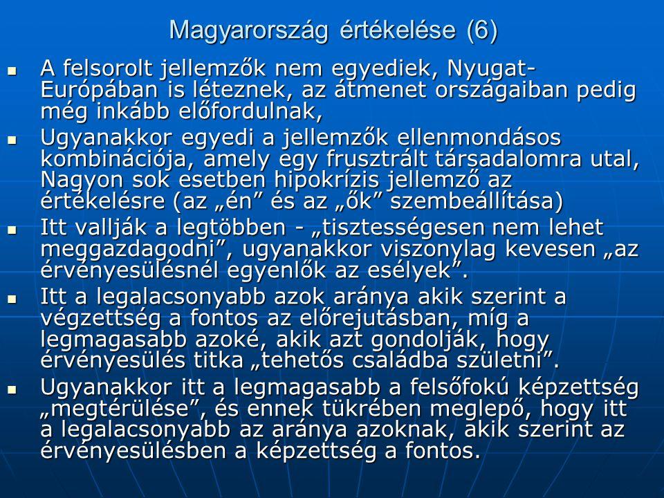 Magyarország értékelése (6)