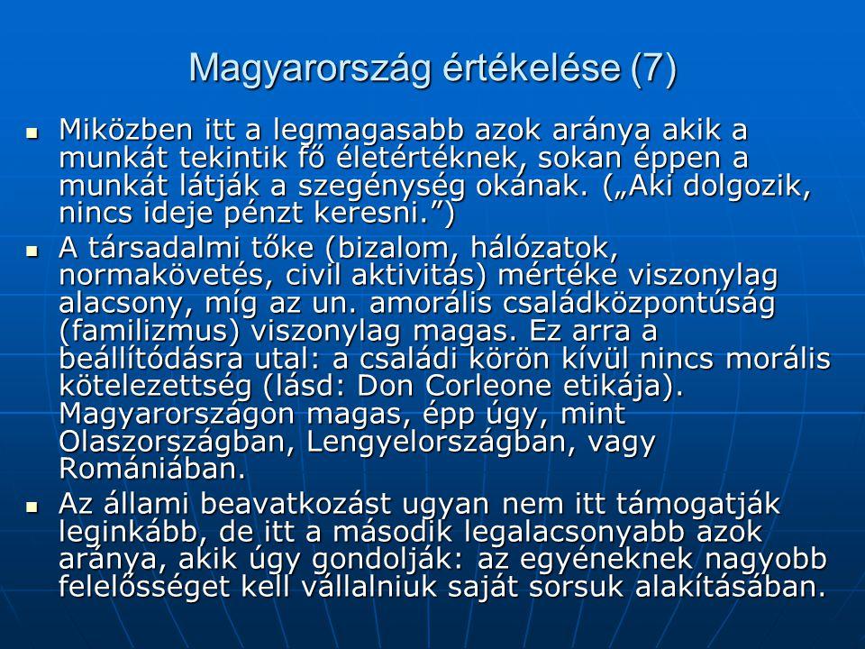 Magyarország értékelése (7)