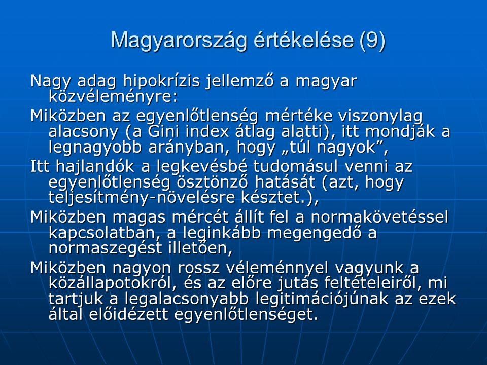 Magyarország értékelése (9)