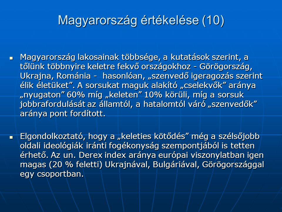 Magyarország értékelése (10)