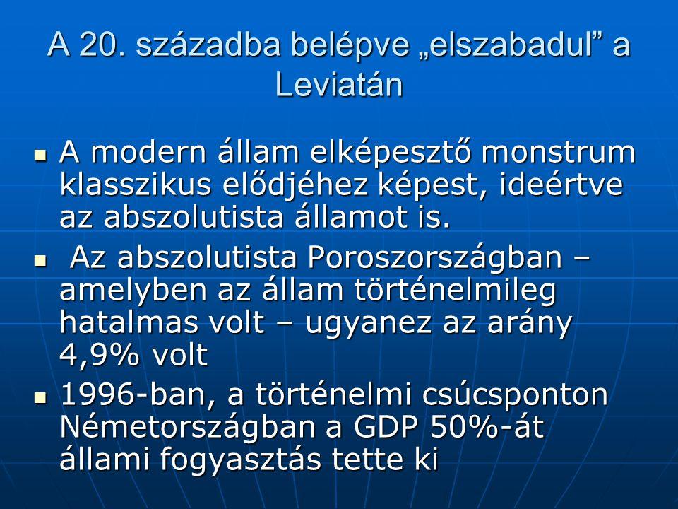 """A 20. századba belépve """"elszabadul a Leviatán"""