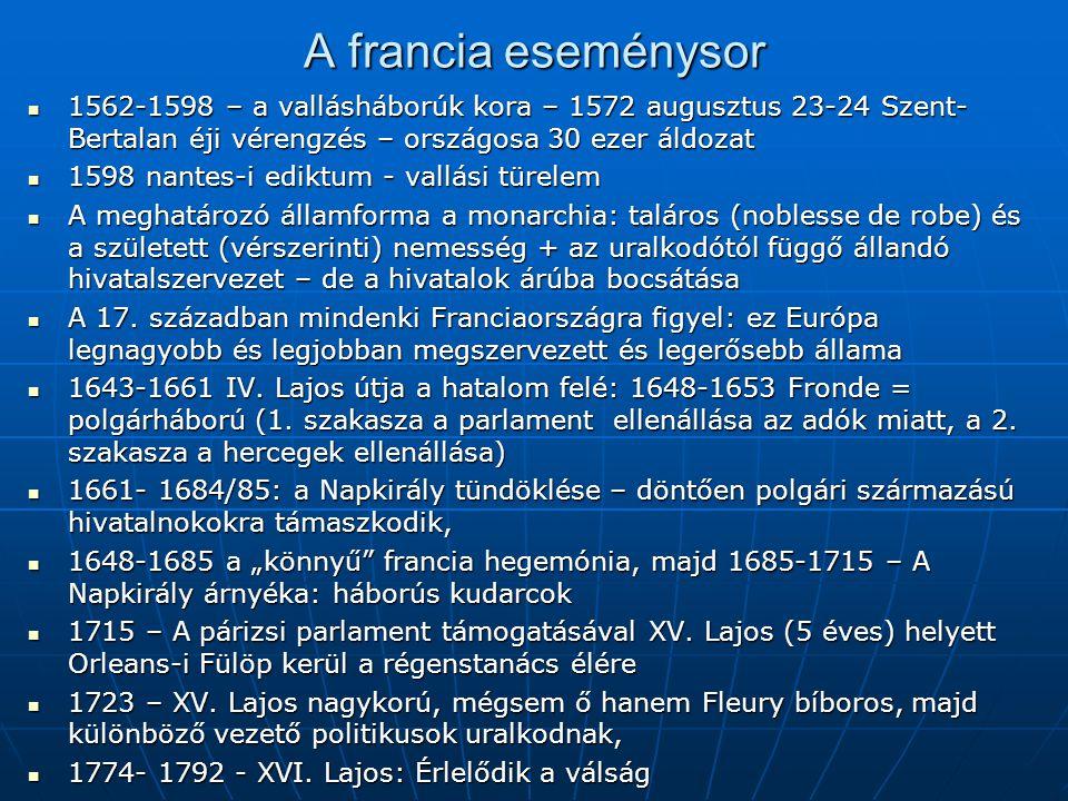 A francia eseménysor 1562-1598 – a vallásháborúk kora – 1572 augusztus 23-24 Szent-Bertalan éji vérengzés – országosa 30 ezer áldozat.