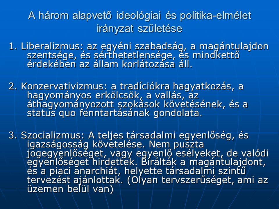 A három alapvető ideológiai és politika-elmélet irányzat születése