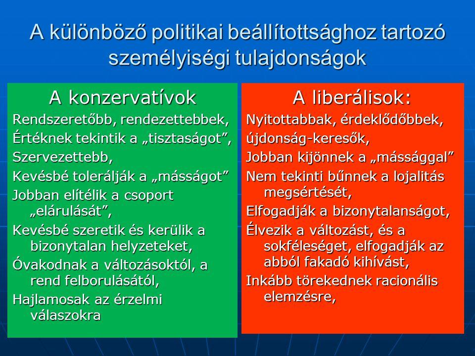A különböző politikai beállítottsághoz tartozó személyiségi tulajdonságok