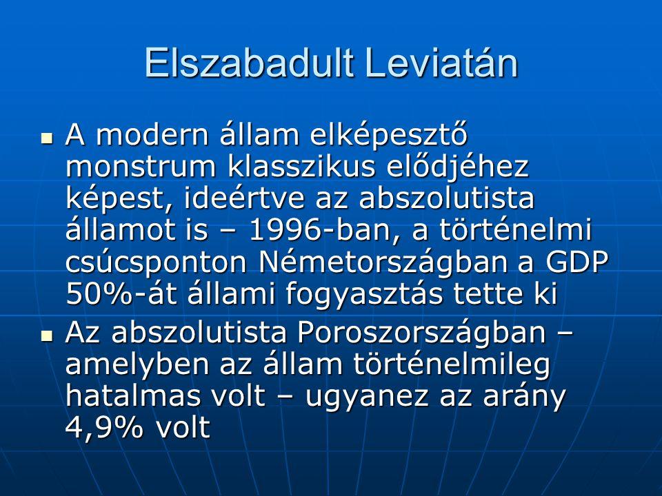 Elszabadult Leviatán