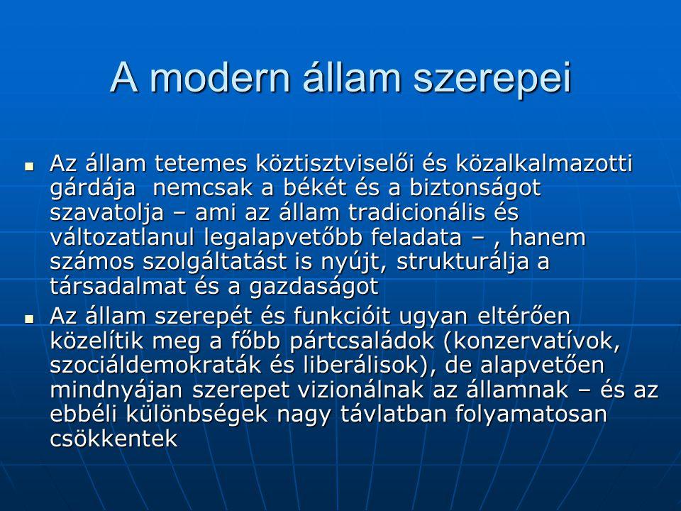 A modern állam szerepei