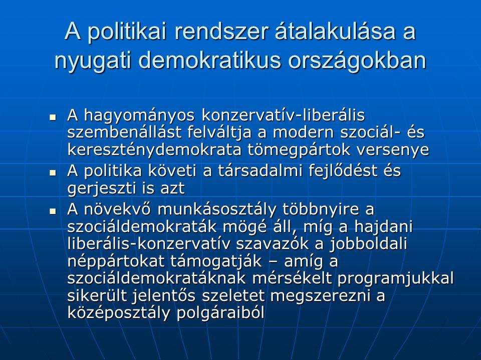 A politikai rendszer átalakulása a nyugati demokratikus országokban