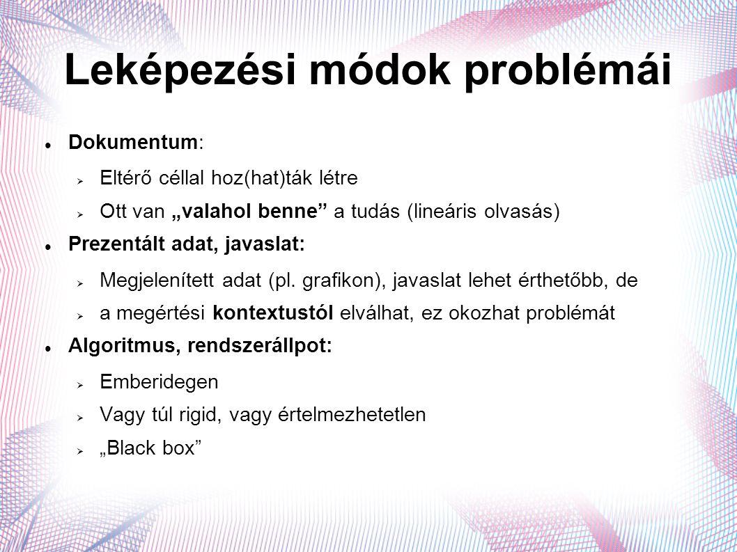 Leképezési módok problémái