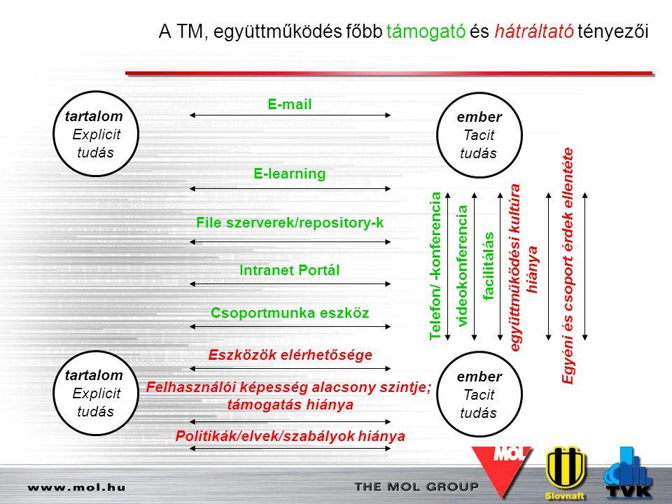 A TM, együttműködés főbb támogató és hátráltató tényezői
