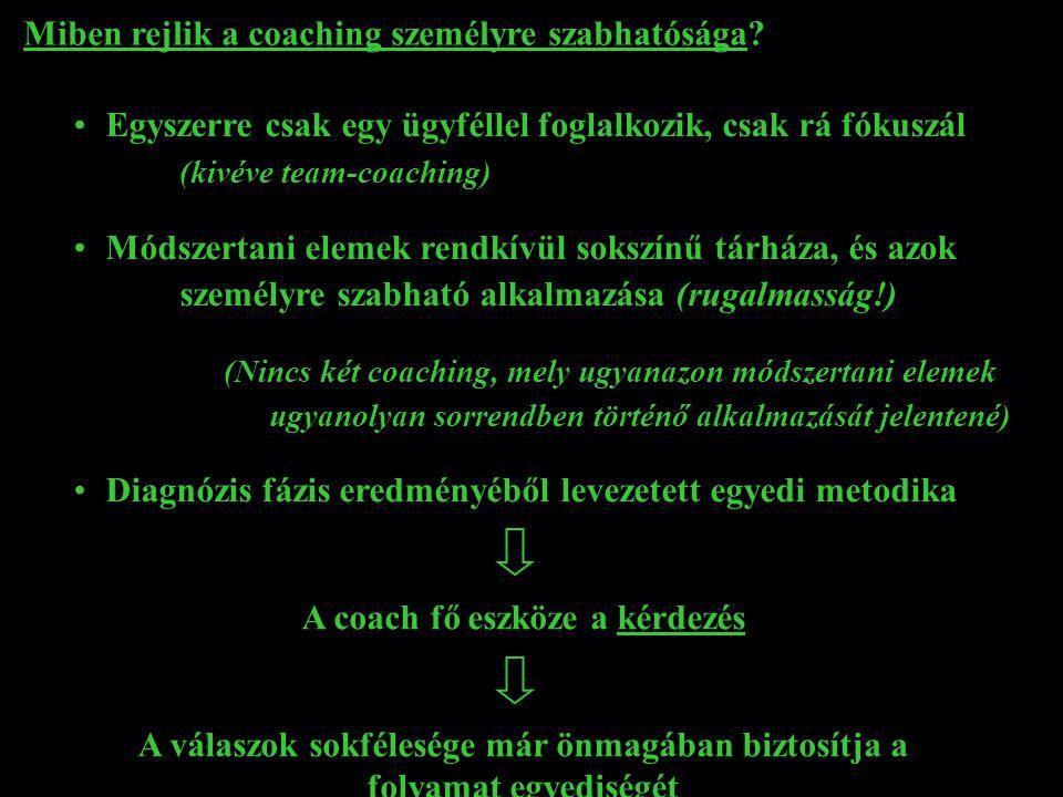 Miben rejlik a coaching személyre szabhatósága