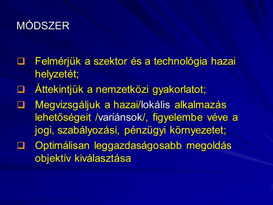MÓDSZER Felmérjük a szektor és a technológia hazai helyzetét; Áttekintjük a nemzetközi gyakorlatot;