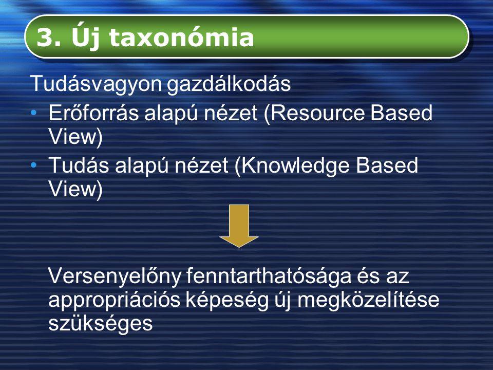 3. Új taxonómia Tudásvagyon gazdálkodás