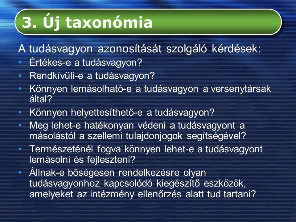 3. Új taxonómia A tudásvagyon azonosítását szolgáló kérdések: