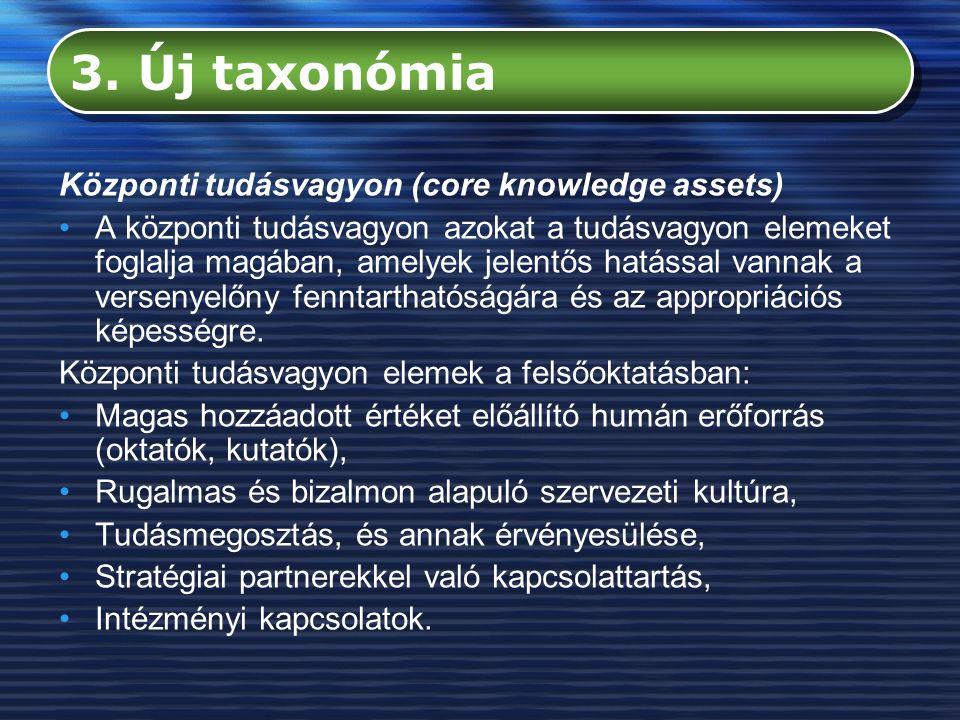 3. Új taxonómia Központi tudásvagyon (core knowledge assets)