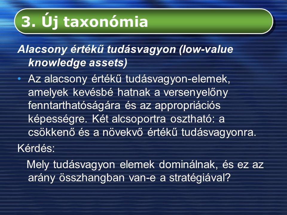 3. Új taxonómia Alacsony értékű tudásvagyon (low-value knowledge assets)