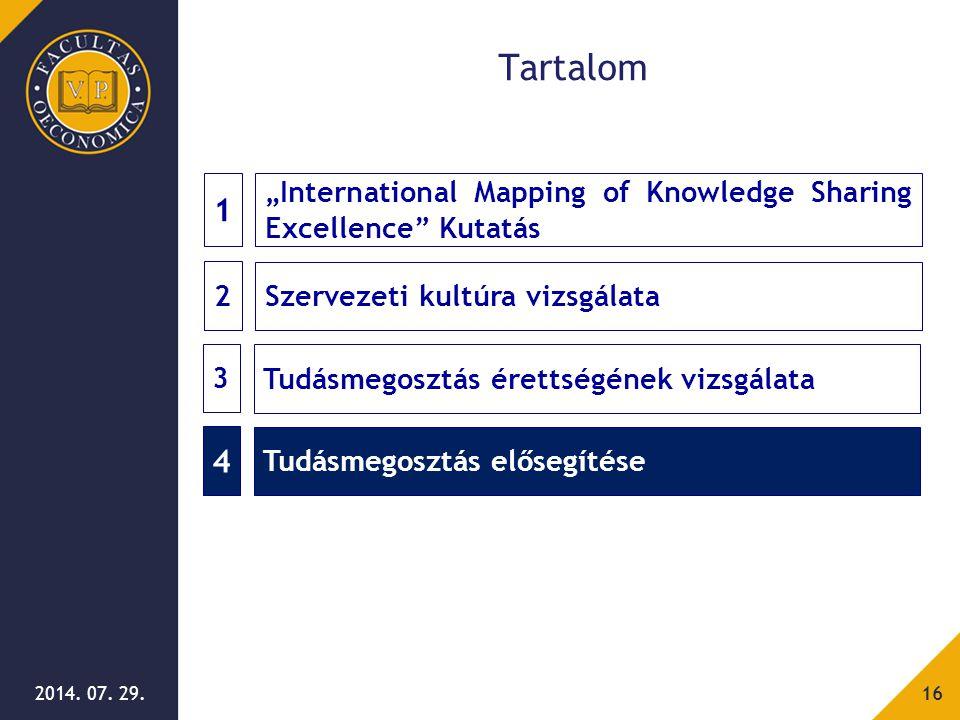 """Tartalom 1. """"International Mapping of Knowledge Sharing Excellence Kutatás. 2. Szervezeti kultúra vizsgálata."""