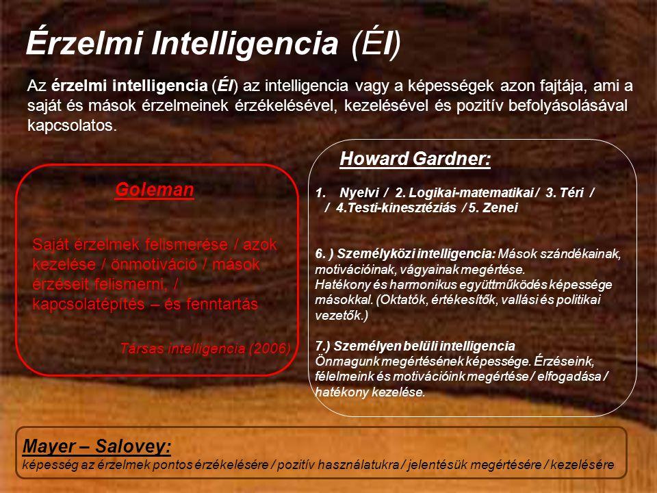 Érzelmi Intelligencia (ÉI)