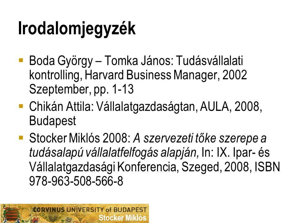 Irodalomjegyzék Boda György – Tomka János: Tudásvállalati kontrolling, Harvard Business Manager, 2002 Szeptember, pp. 1-13.