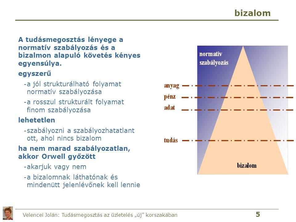 bizalom A tudásmegosztás lényege a normatív szabályozás és a bizalmon alapuló követés kényes egyensúlya.