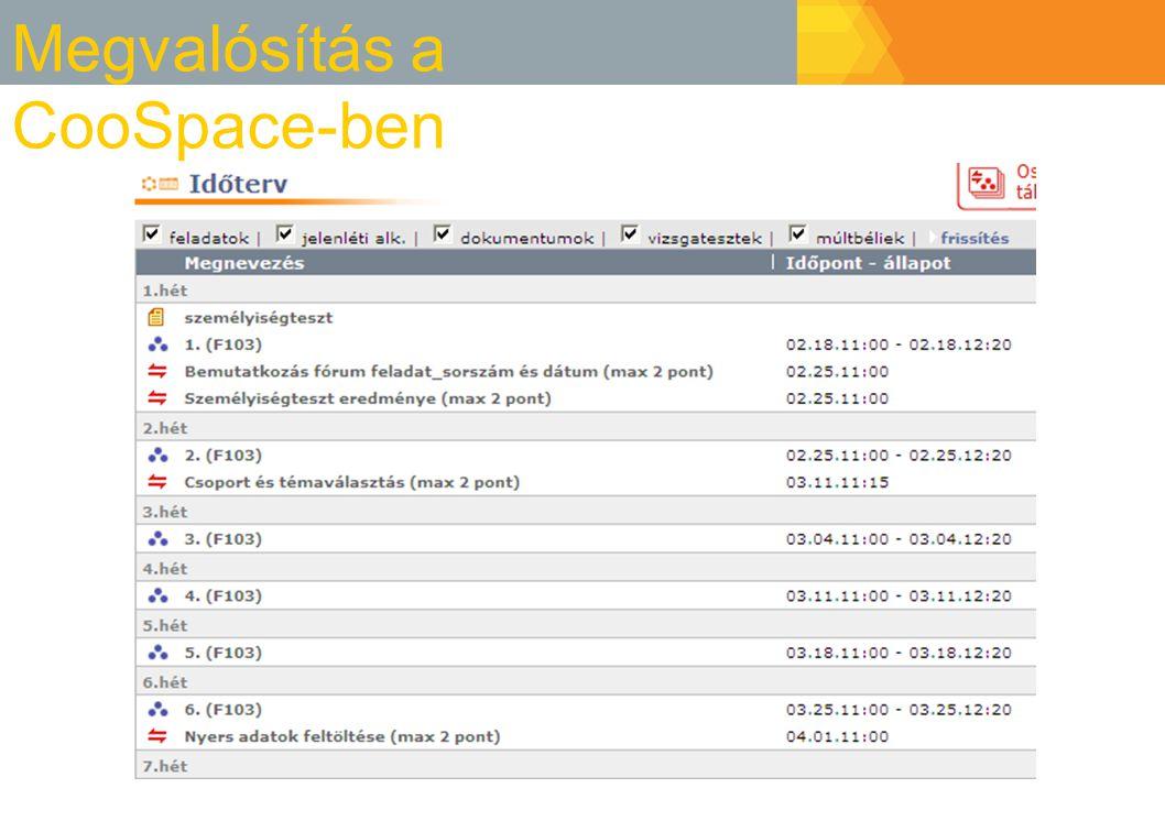 Megvalósítás a CooSpace-ben