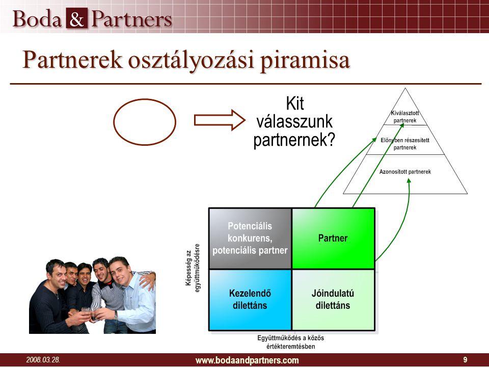 Partnerek osztályozási piramisa