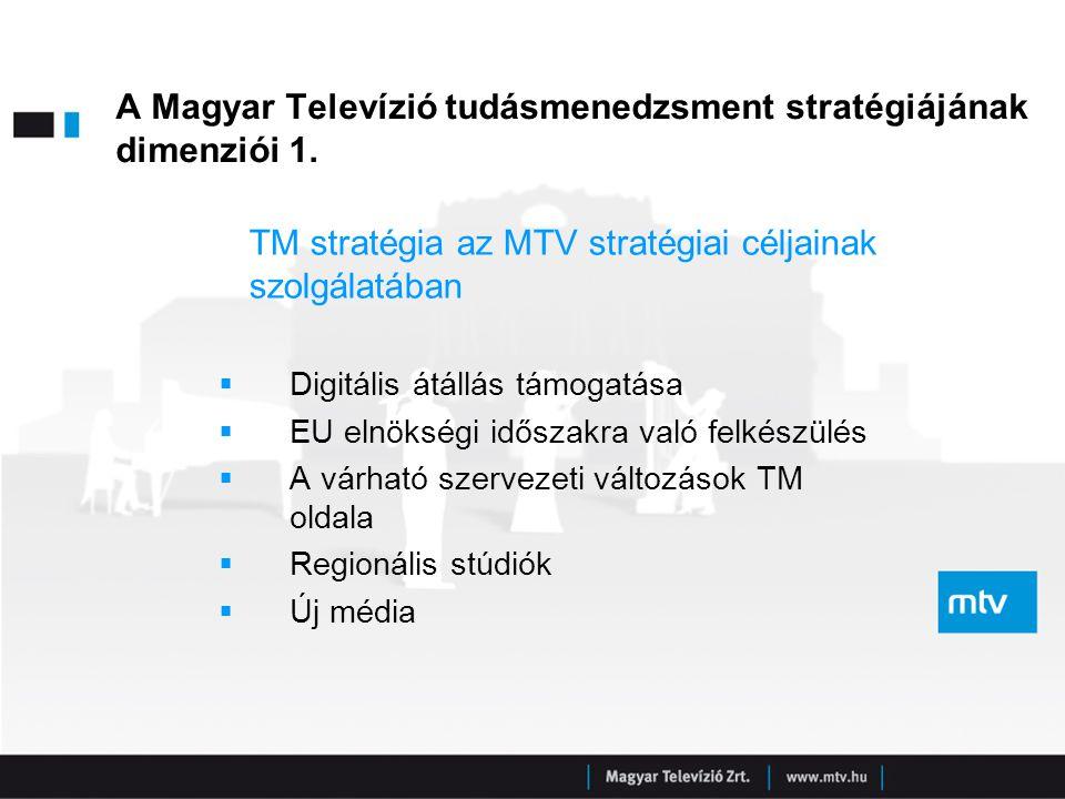 A Magyar Televízió tudásmenedzsment stratégiájának dimenziói 1.
