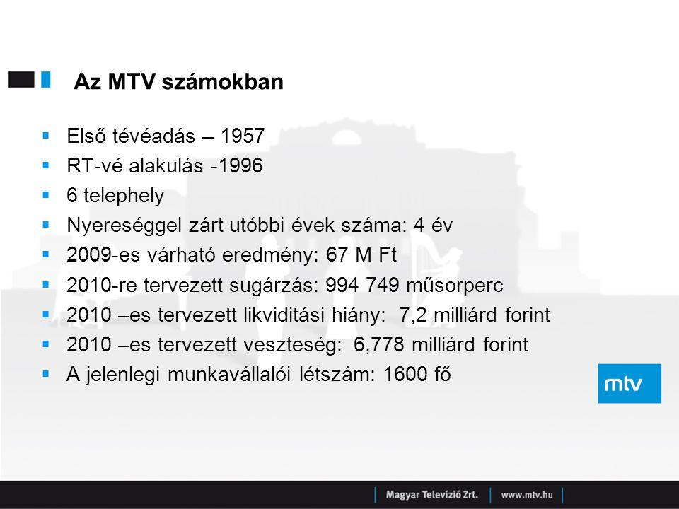 Az MTV számokban Első tévéadás – 1957 RT-vé alakulás -1996 6 telephely