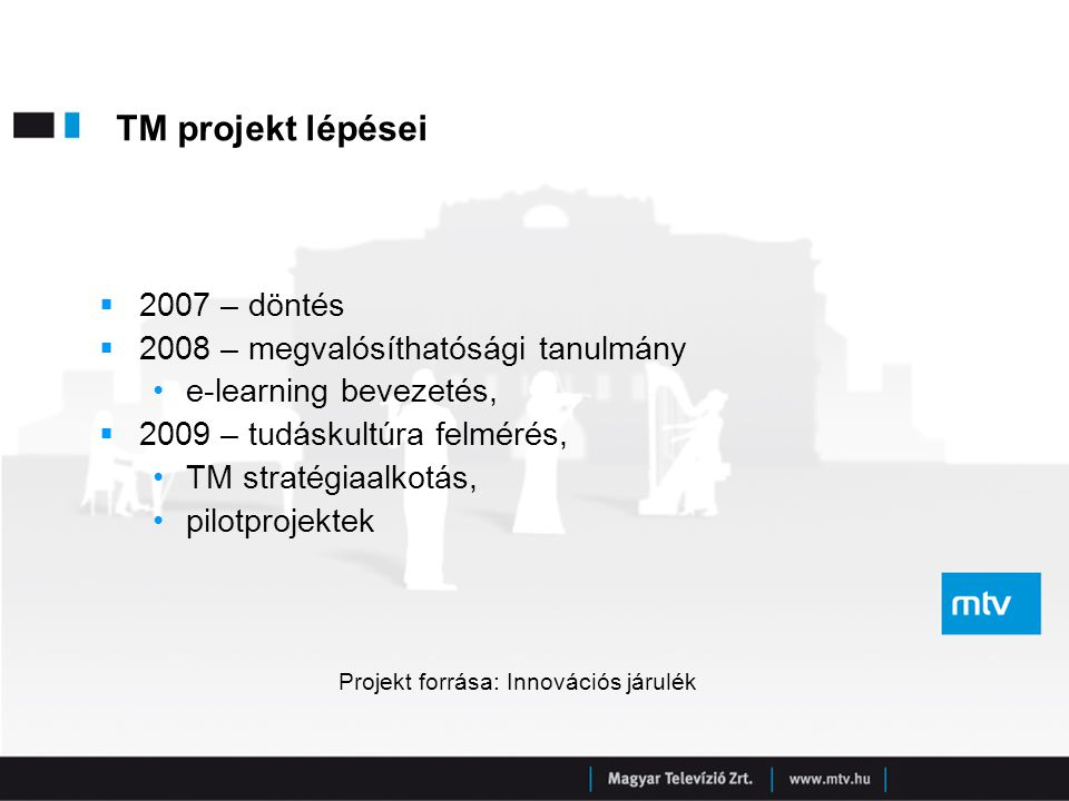 Projekt forrása: Innovációs járulék