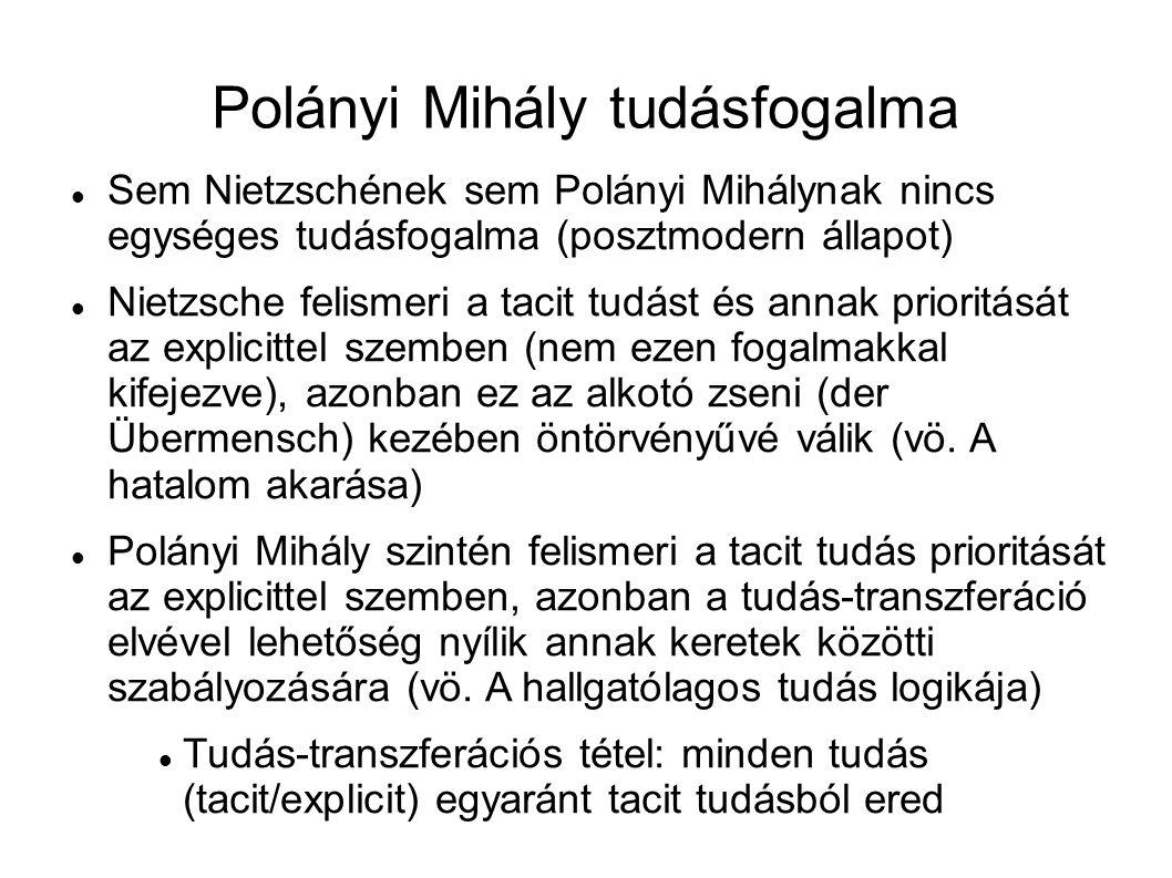 Polányi Mihály tudásfogalma