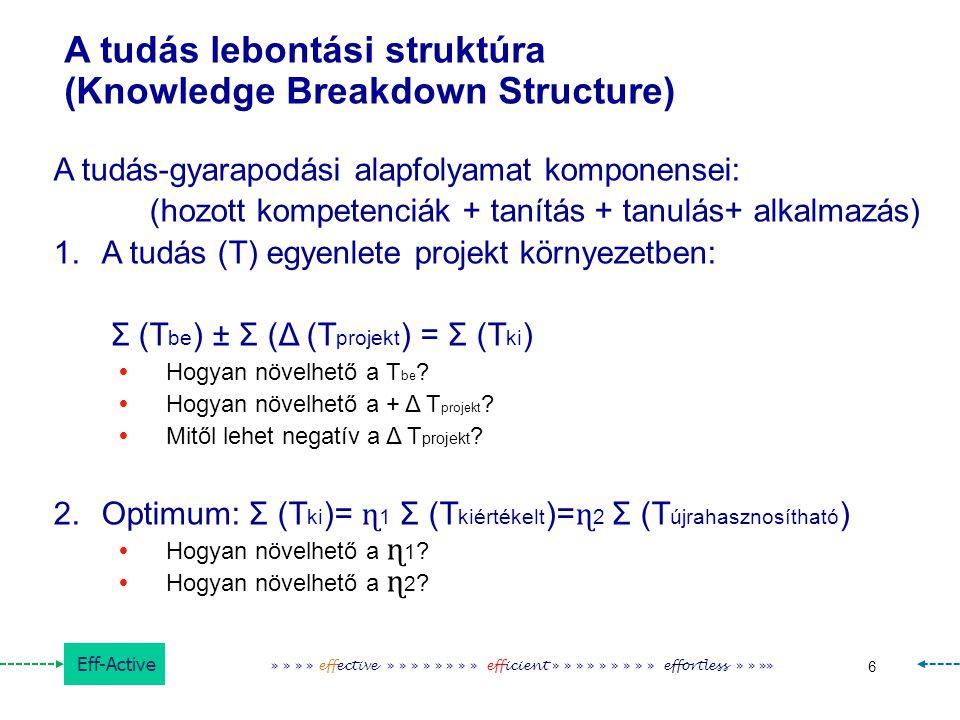 A tudás lebontási struktúra (Knowledge Breakdown Structure)