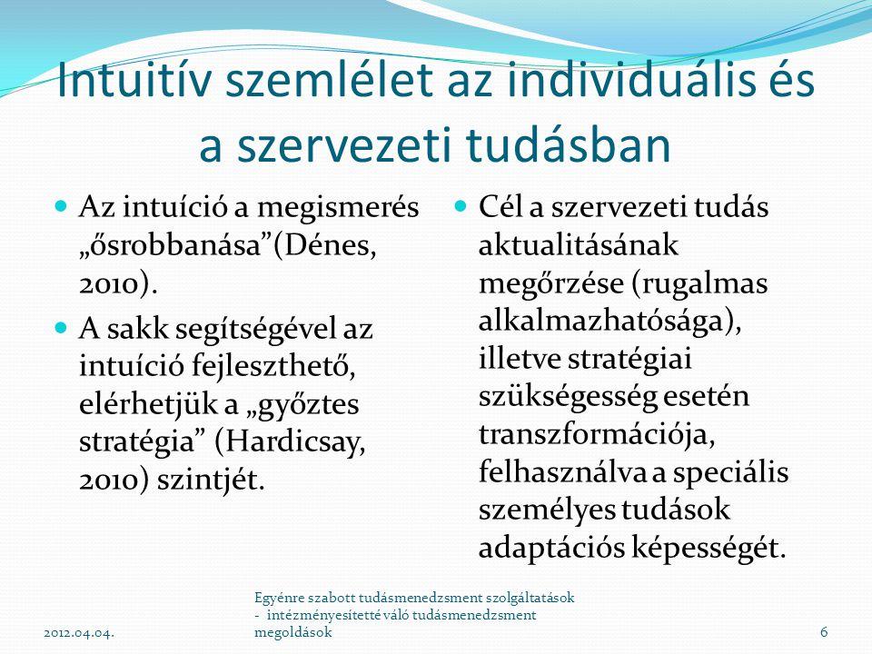 Intuitív szemlélet az individuális és a szervezeti tudásban