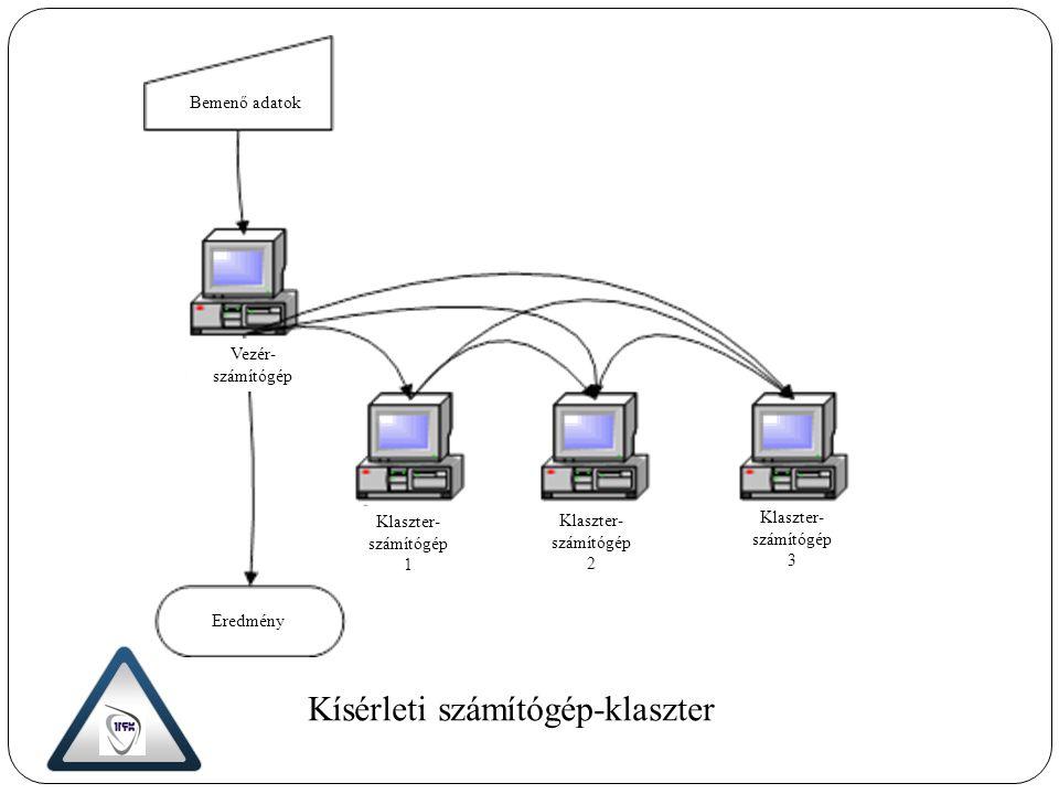 Kísérleti számítógép-klaszter