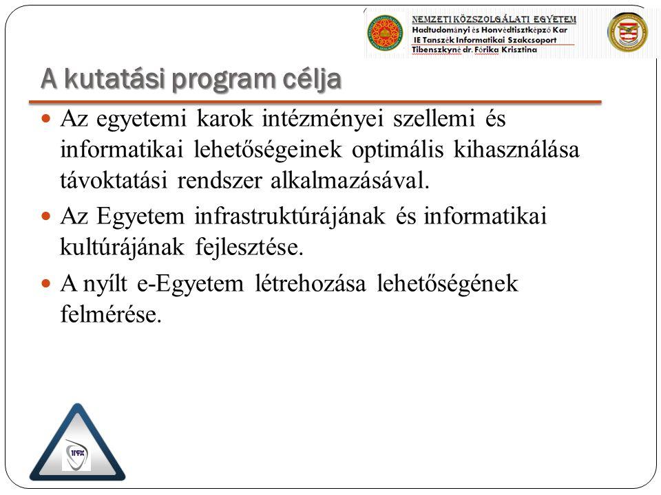 A kutatási program célja