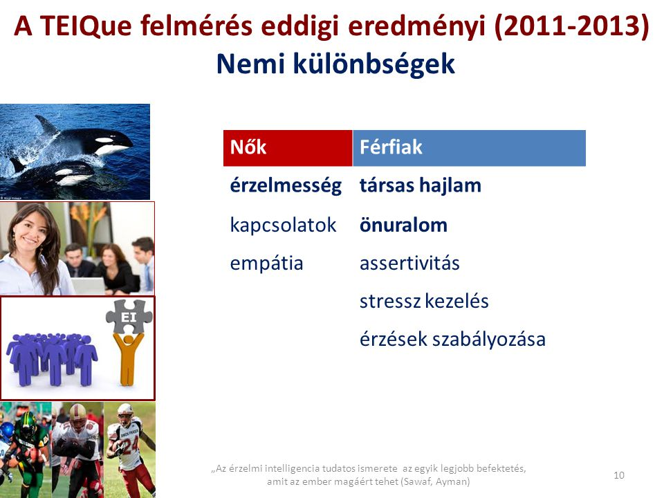 A TEIQue felmérés eddigi eredményi (2011-2013) Nemi különbségek