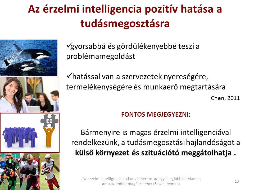 Az érzelmi intelligencia pozitív hatása a tudásmegosztásra