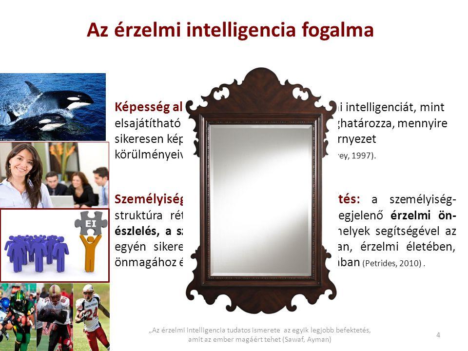 Az érzelmi intelligencia fogalma
