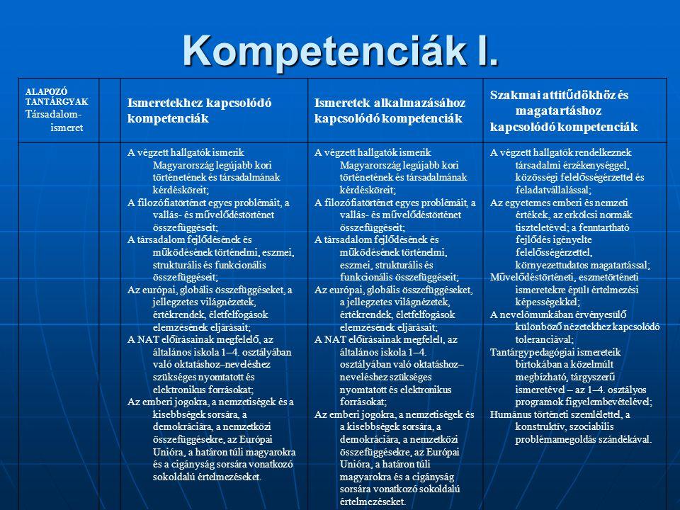 Kompetenciák I. Ismeretekhez kapcsolódó kompetenciák