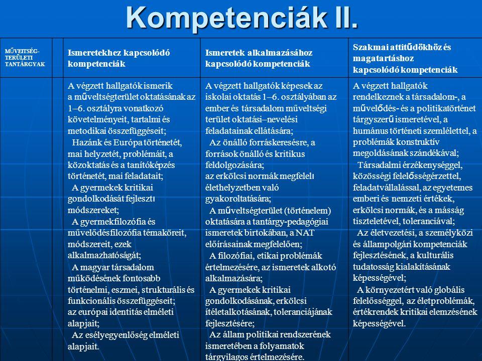 Kompetenciák II. Ismeretekhez kapcsolódó kompetenciák